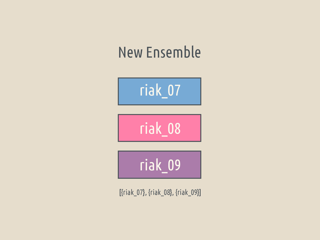 New Ensemble riak_07 riak_08 riak_09 [{riak_07}...