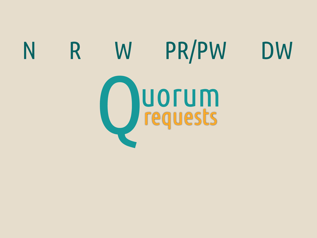 Quorum requests N R W PR/PW DW