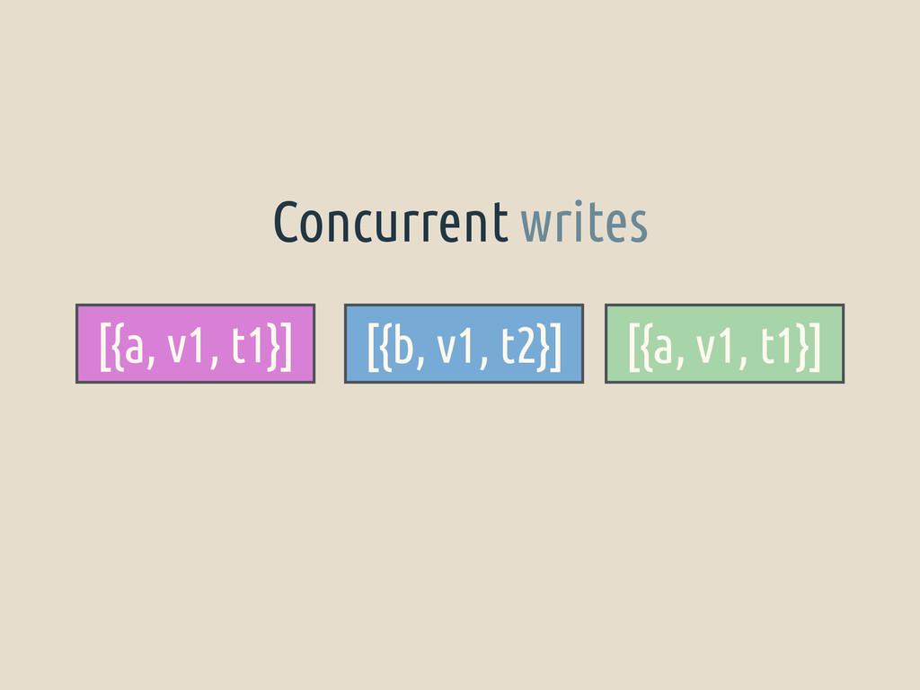 [{a, v1, t1}] [{b, v1, t2}] [{a, v1, t1}] Concu...