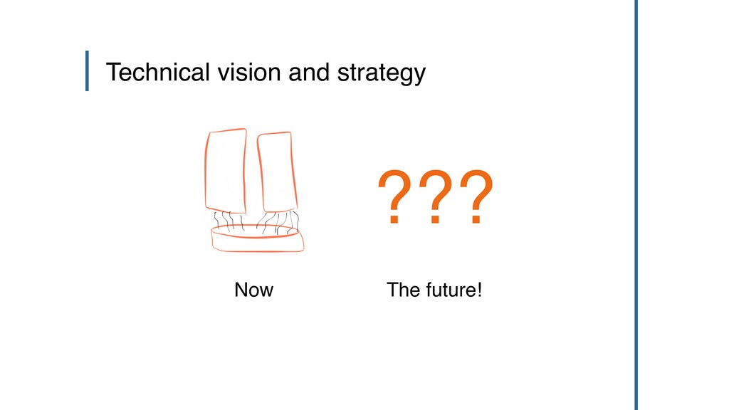 Technical vision and strategy Now The future! ?...