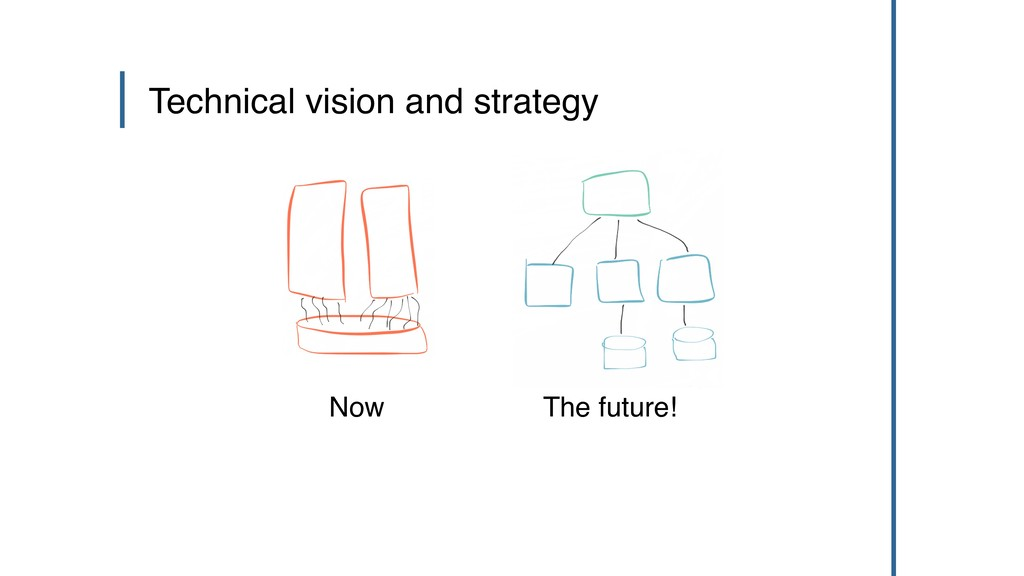 Technical vision and strategy Now The future!