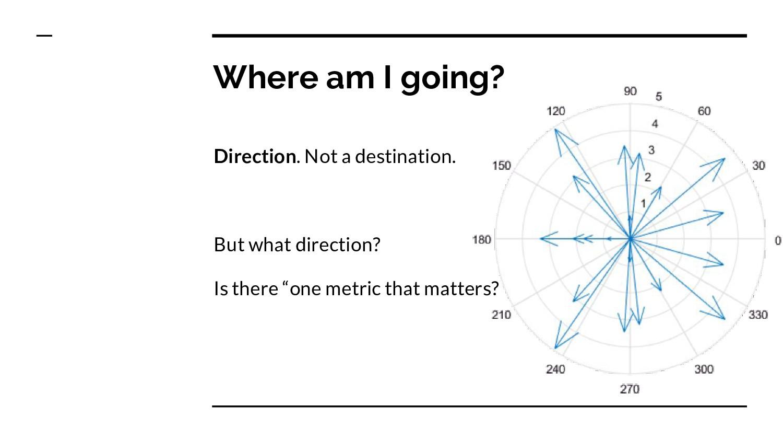 Where am I going? Direction. Not a destination....