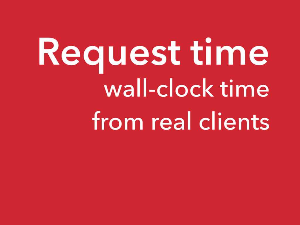 Request time wall-clock time from real clients