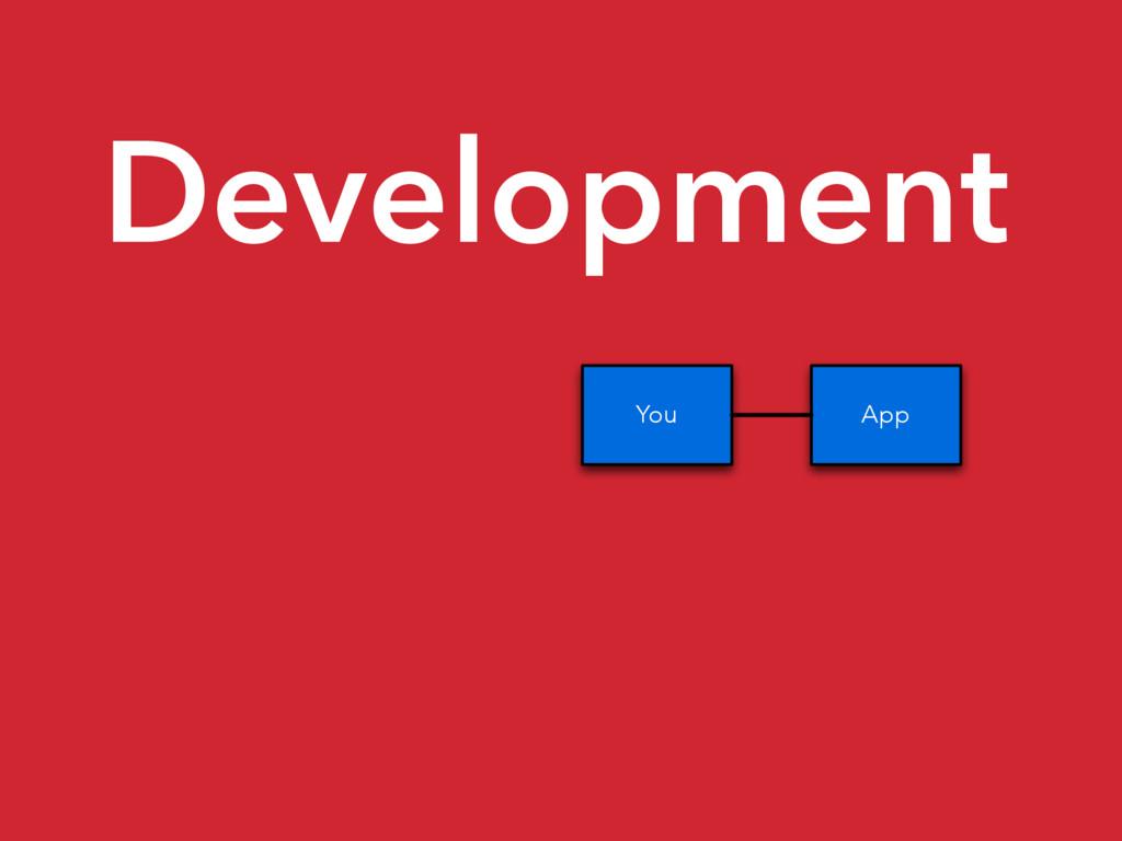 Development App You