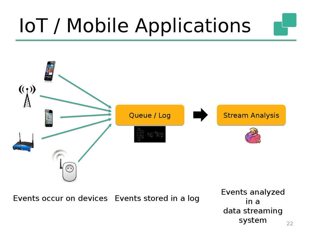IoT / Mobile Applications 22 Events occur on de...