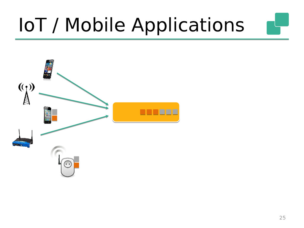 IoT / Mobile Applications 25