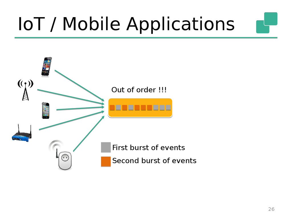IoT / Mobile Applications 26 Out of order !!! F...