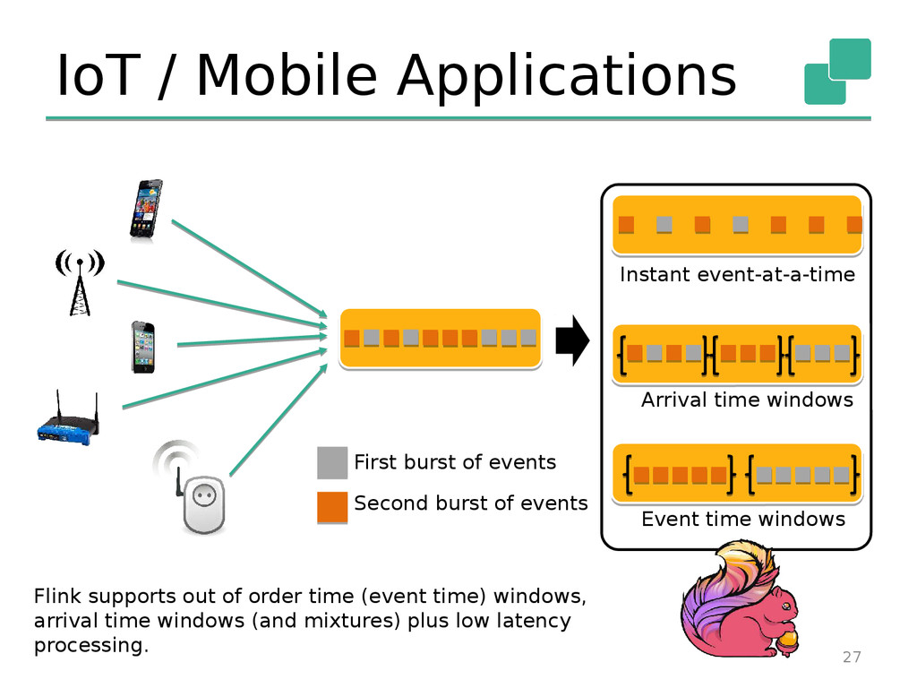 IoT / Mobile Applications 27 Event time windows...