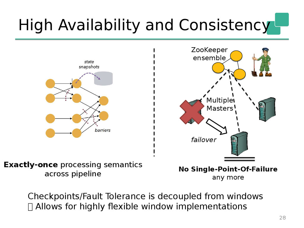 High Availability and Consistency 28 No Single-...