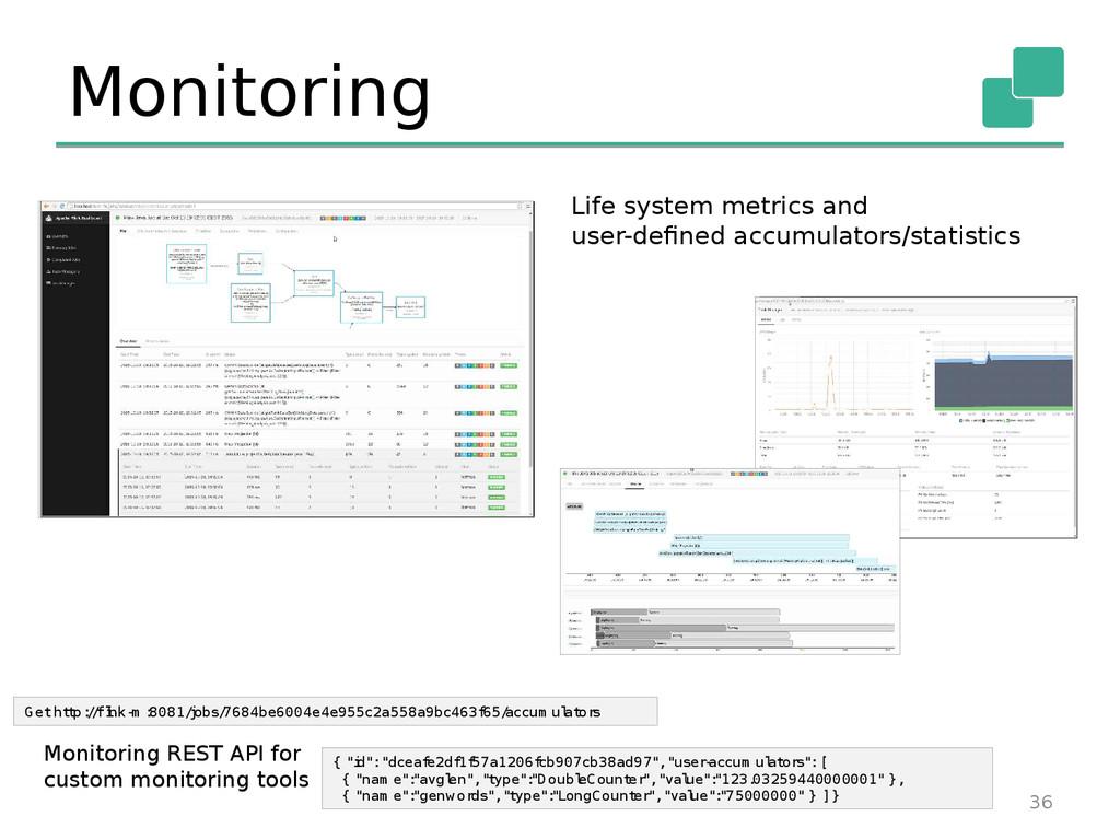 Monitoring 36 Life system metrics and user-defi...