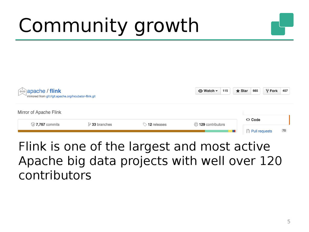 Community growth Flink is one of the largest an...