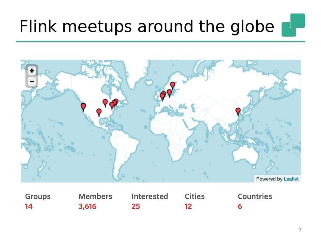 Flink meetups around the globe 7