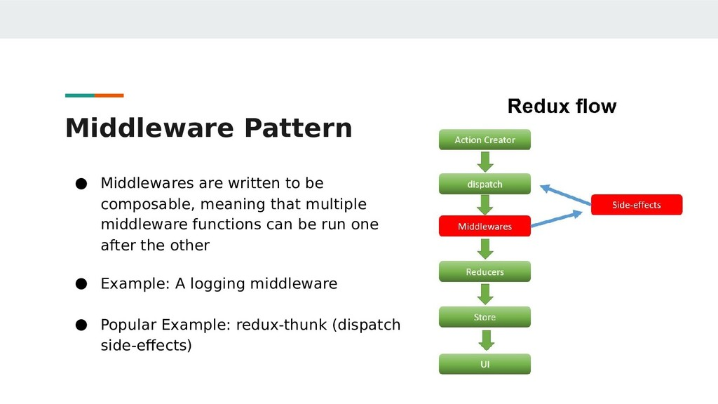 Middleware Pattern ● Middlewares are written to...