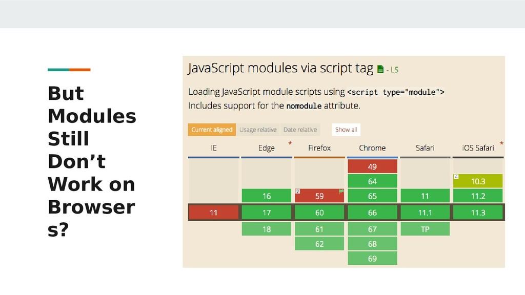 But Modules Still Don't Work on Browser s?