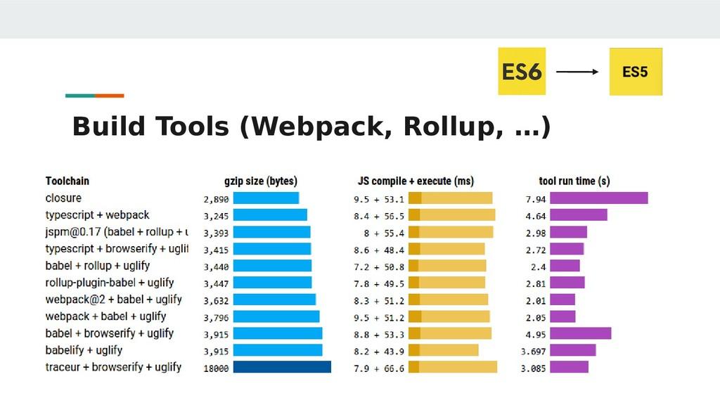 Build Tools (Webpack, Rollup, …)
