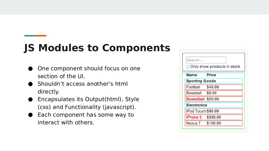 JS Modules to Components ● One component should...