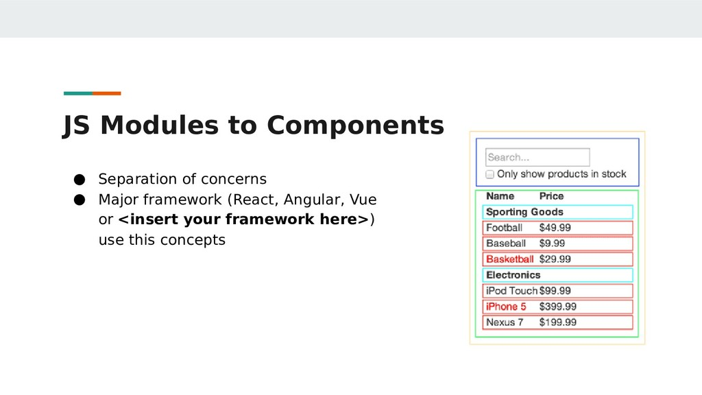 JS Modules to Components ● Separation of concer...