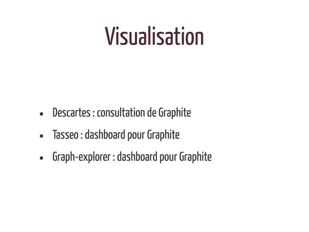Visualisation • Descartes : consultation de Gra...
