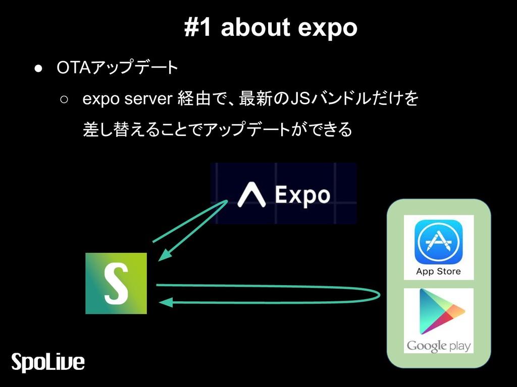 #1 about expo ● OTAアップデート ○ expo server 経由で、最新の...