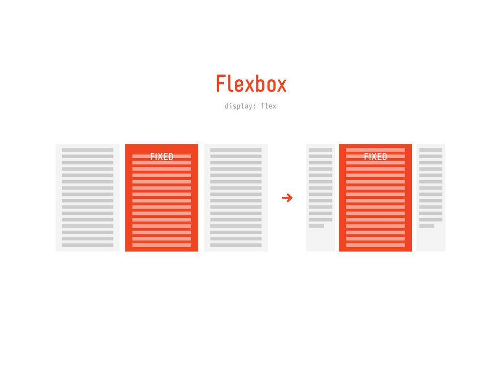 Flexbox display: flex FIXED FIXED