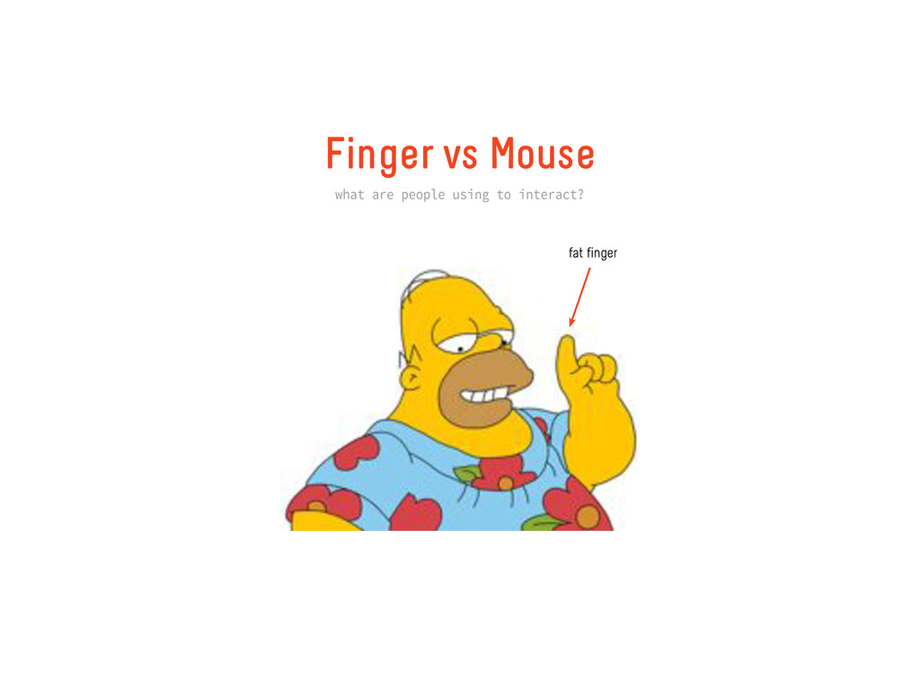 Finger vs Mouse what are people using to intera...