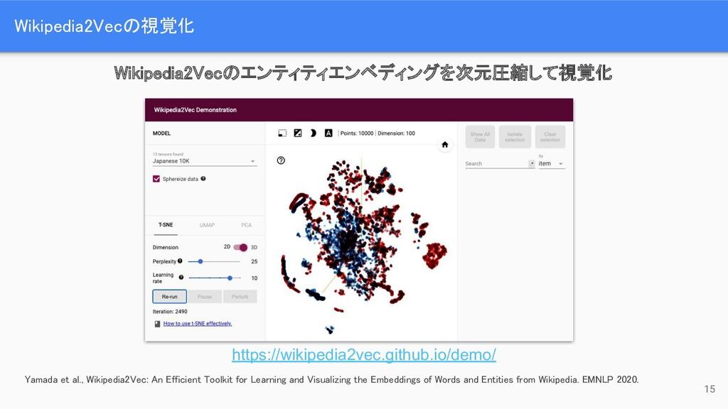 Wikipedia2Vecの視覚化 Wikipedia2Vecのエンティティエンベディングを...