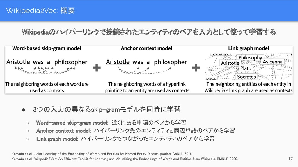 Wikipedia2Vec: 概要 ● 3つの入力の異なるskip-gramモデルを同時に学...