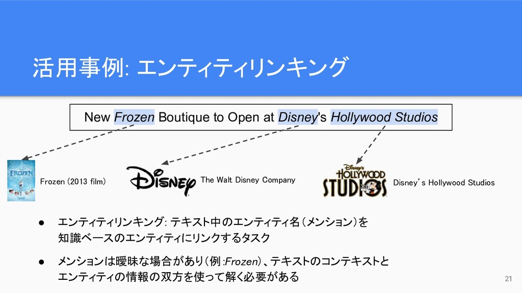 活用事例: エンティティリンキング 21 New Frozen Boutique to Op...