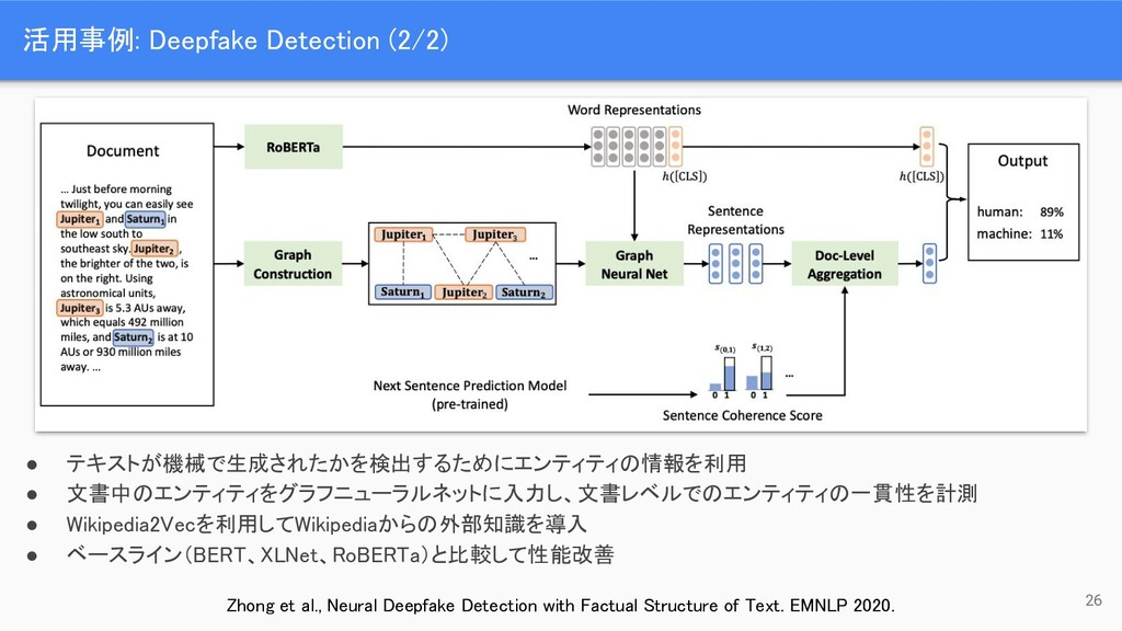 活用事例: Deepfake Detection (2/2) 26 ● テキストが機械で生成...