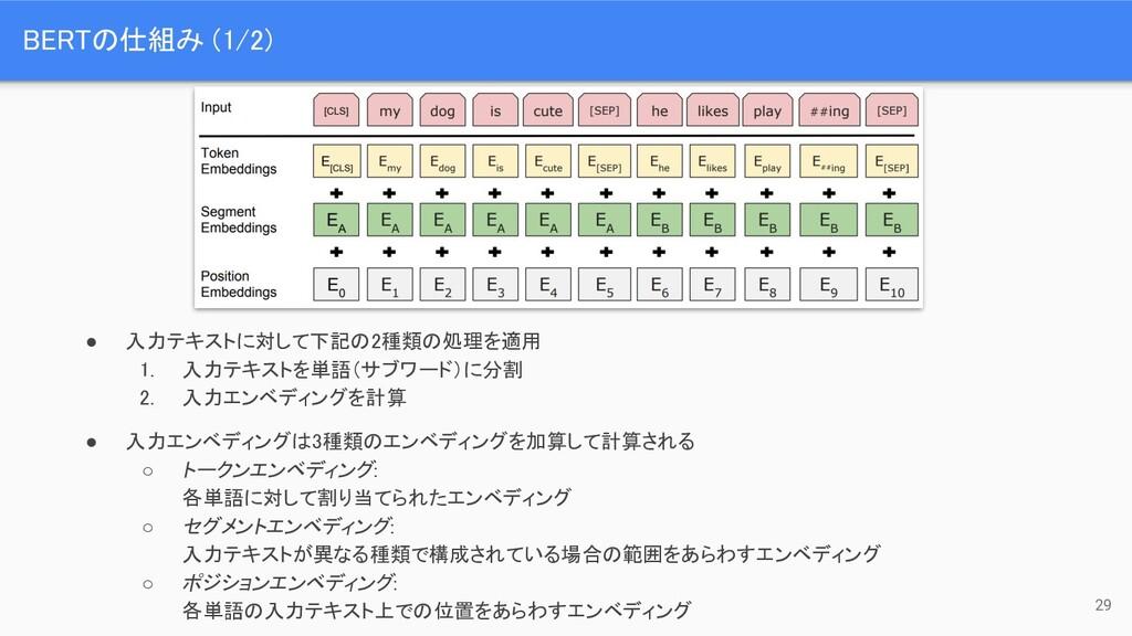 ● 入力テキストに対して下記の2種類の処理を適用  1. 入力テキストを単語(サブワード)に...