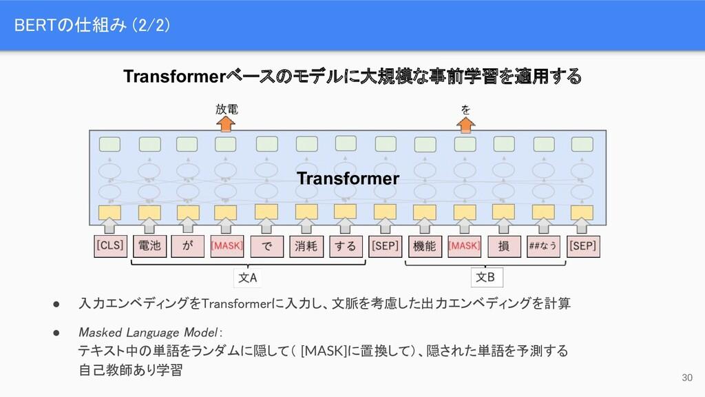 BERTの仕組み (2/2) ● 入力エンベディングをTransformerに入力し、文脈を...