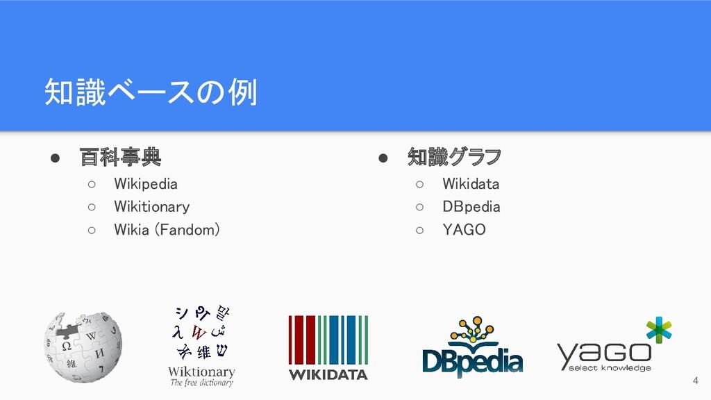 知識ベースの例 ● 百科事典 ○ Wikipedia ○ Wikitionary ○ ...