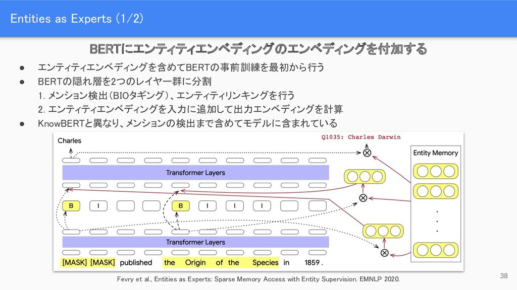 Entities as Experts (1/2) 38 BERTにエンティティエンベディン...