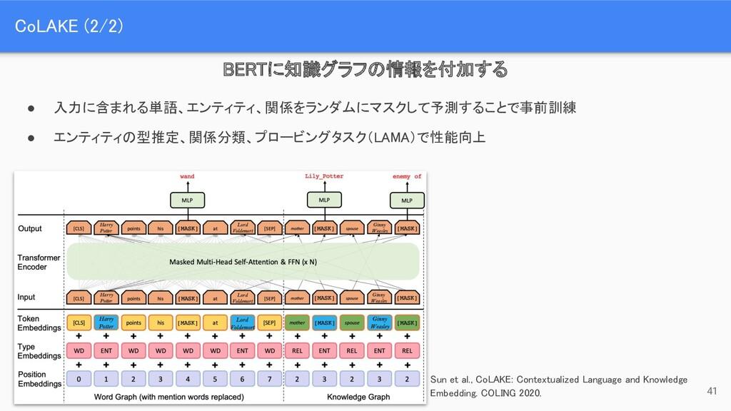 CoLAKE (2/2) 41 BERTに知識グラフの情報を付加する Sun et al.,...