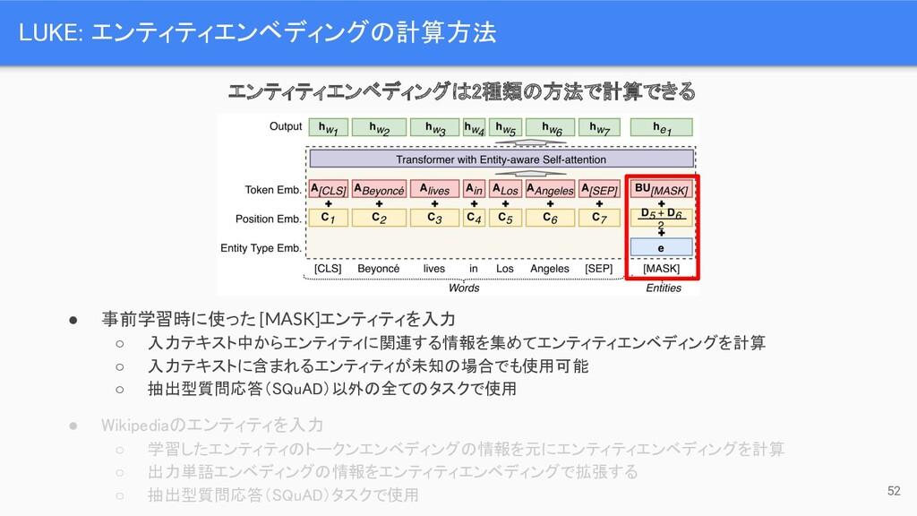 LUKE: エンティティエンベディングの計算方法 52 ● 事前学習時に使った [MASK]...