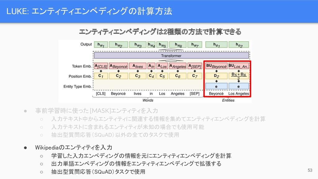 LUKE: エンティティエンベディングの計算方法 53 ● 事前学習時に使った [MASK]...