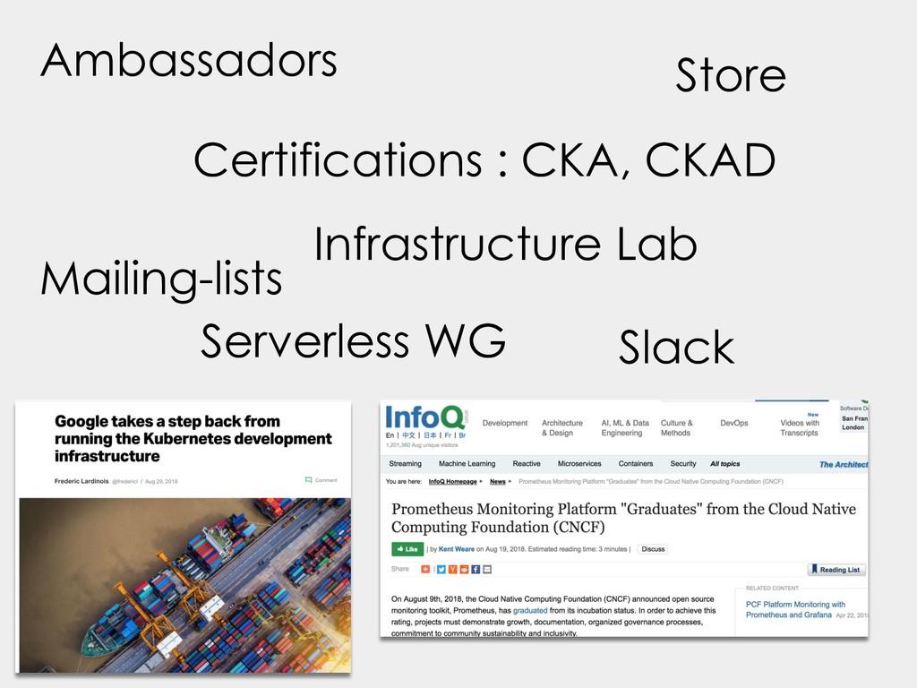 Ambassadors Certifications : CKA, CKAD Mailing-...