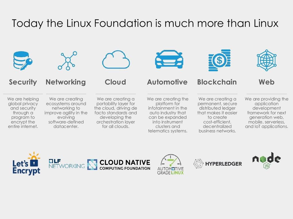 Today the Linux Foundation is much more than Li...