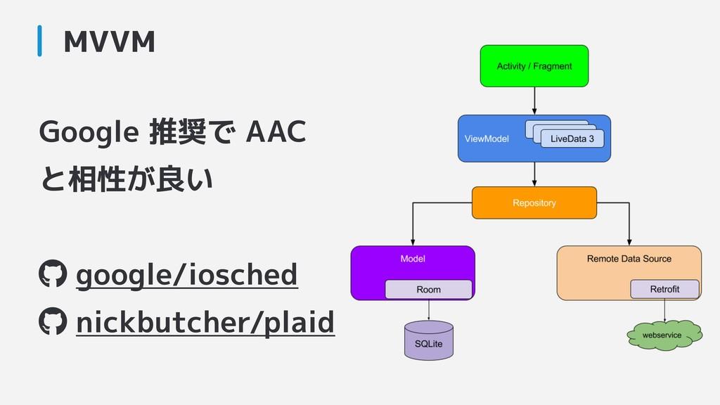 Google 推奨で AAC と相性が良い google/iosched nickbutche...