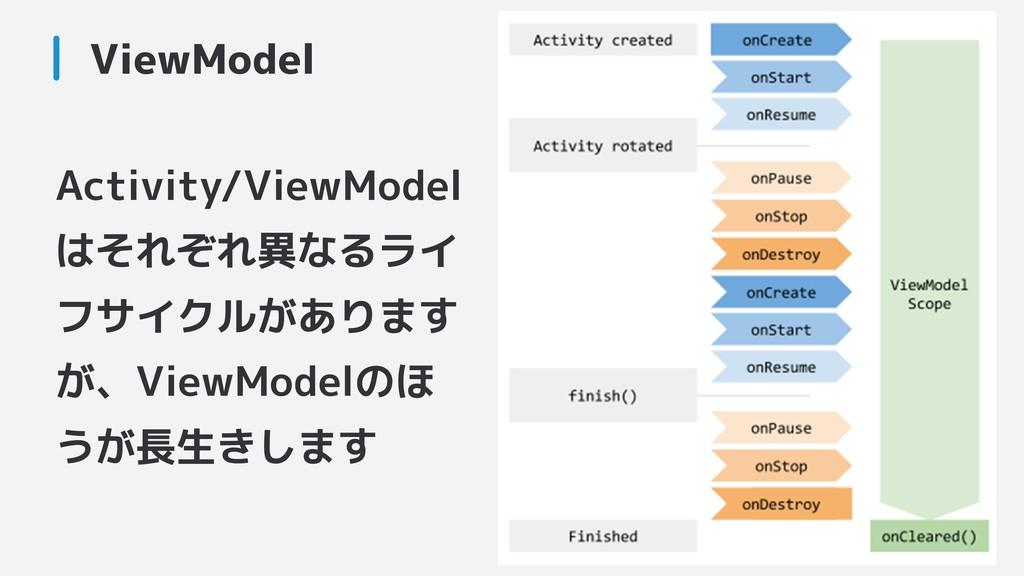 ViewModel Activity/ViewModel はそれぞれ異なるライ フサイクルがあ...