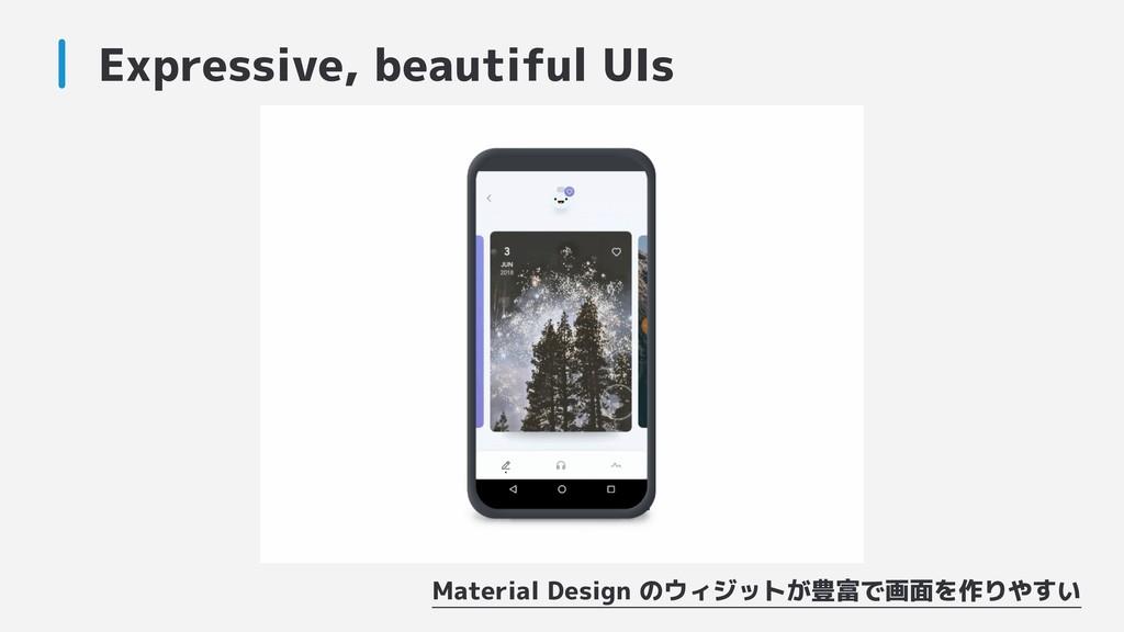 Expressive, beautiful UIs Material Design のウィジッ...
