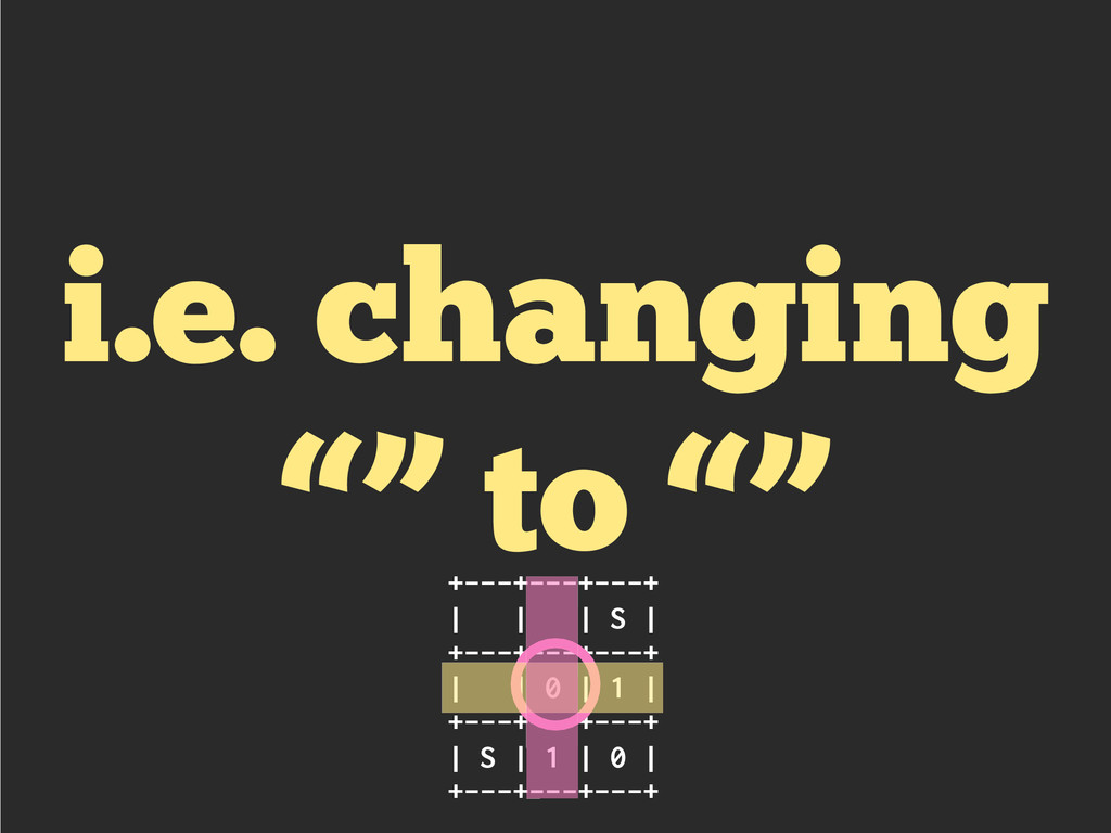 "i.e. changing """" to """" +---+---+---+ 