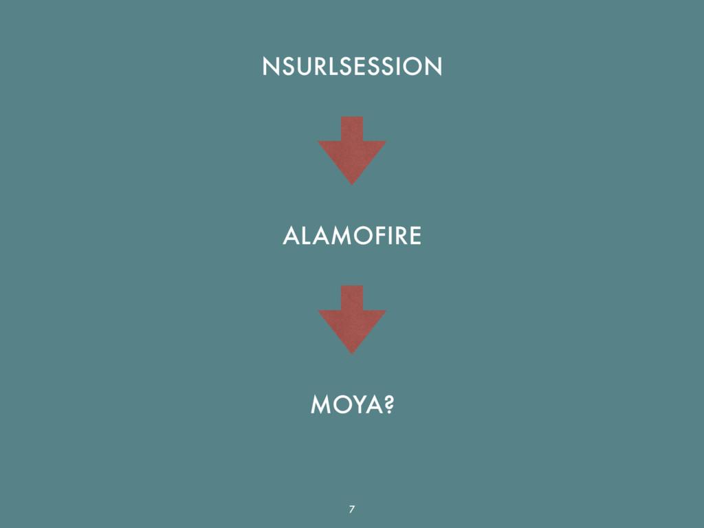 NSURLSESSION ALAMOFIRE MOYA? 7