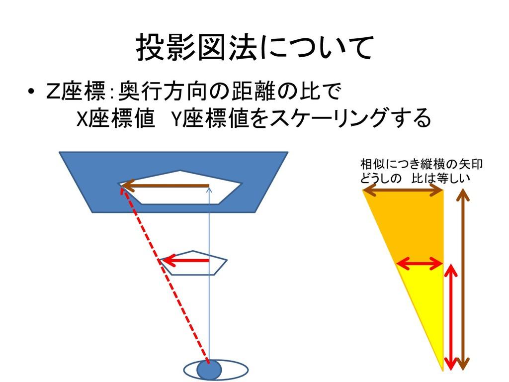 投影図法について • Z座標:奥行方向の距離の比で X座標値 Y座標値をスケーリングする 相似...