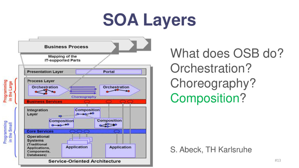 SOA Layers What does OSB do? Orchestration? Cho...