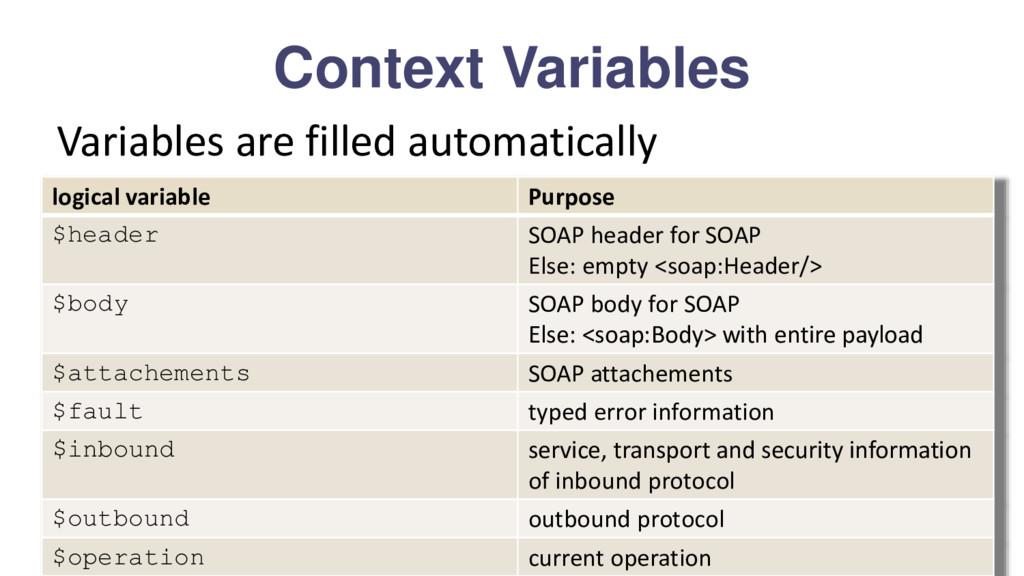 Context Variables Slide #19 Frank Munz 2016 Var...