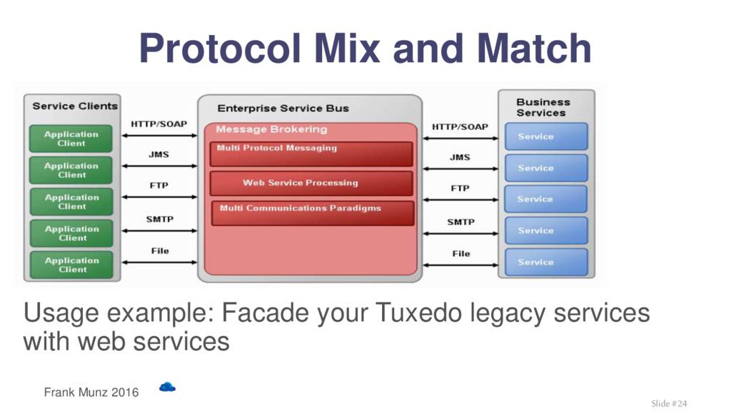 Protocol Mix and Match Usage example: Facade yo...
