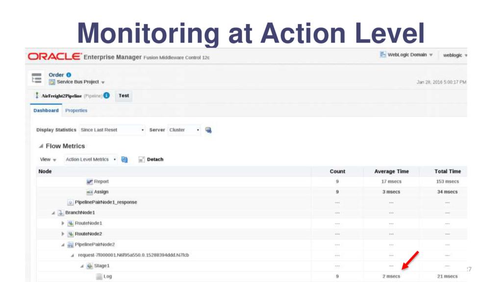 Monitoring at Action Level Frank Munz 2016 #27