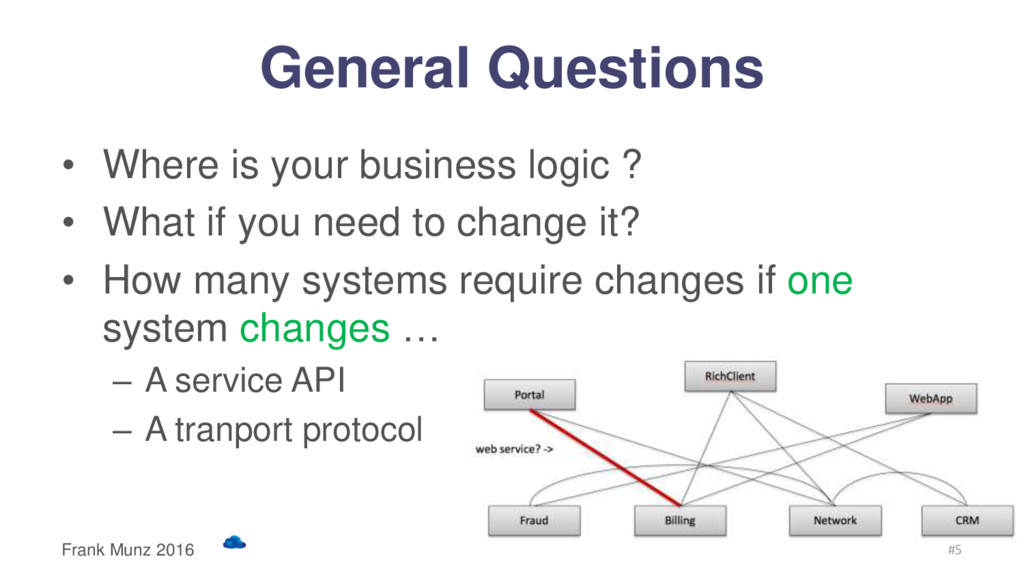 General Questions • Where is your business logi...