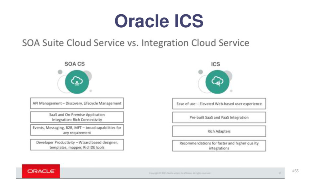 Oracle ICS Frank Munz 2016 #65